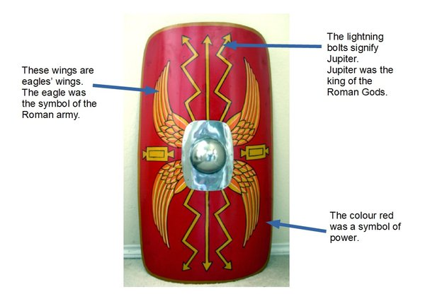Roman legionary shield with labels